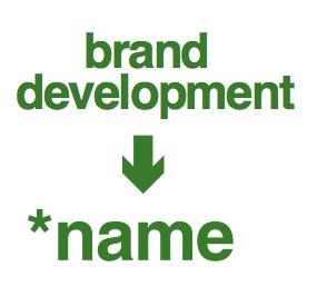 brand-development-to-name