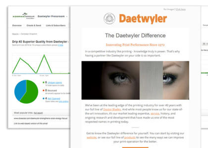 Daetwyler Pressroom Email Marketing full Color Newsletter
